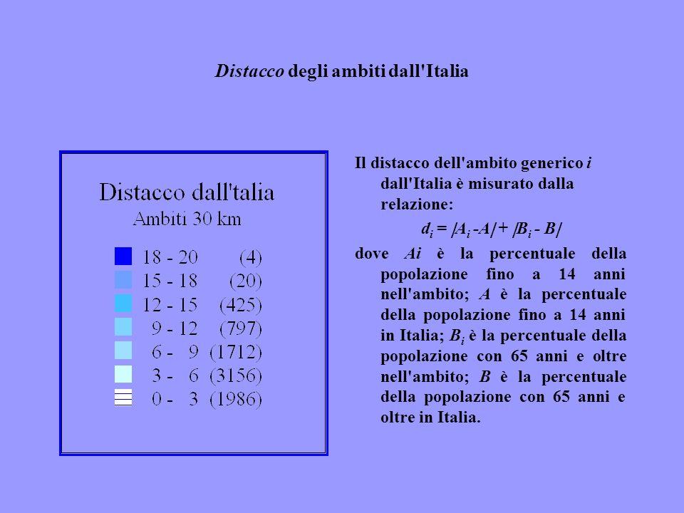 Distacco degli ambiti dall'Italia Il distacco dell'ambito generico i dall'Italia è misurato dalla relazione: d i = A i -A + B i - B dove Ai è la perce