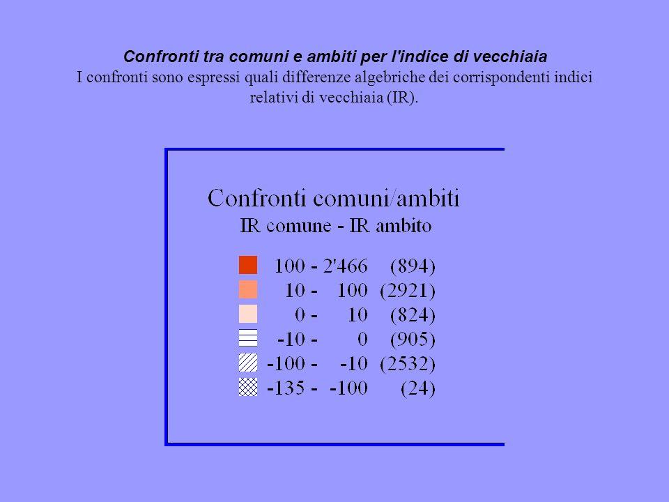 Confronti tra comuni e ambiti per l'indice di vecchiaia I confronti sono espressi quali differenze algebriche dei corrispondenti indici relativi di ve