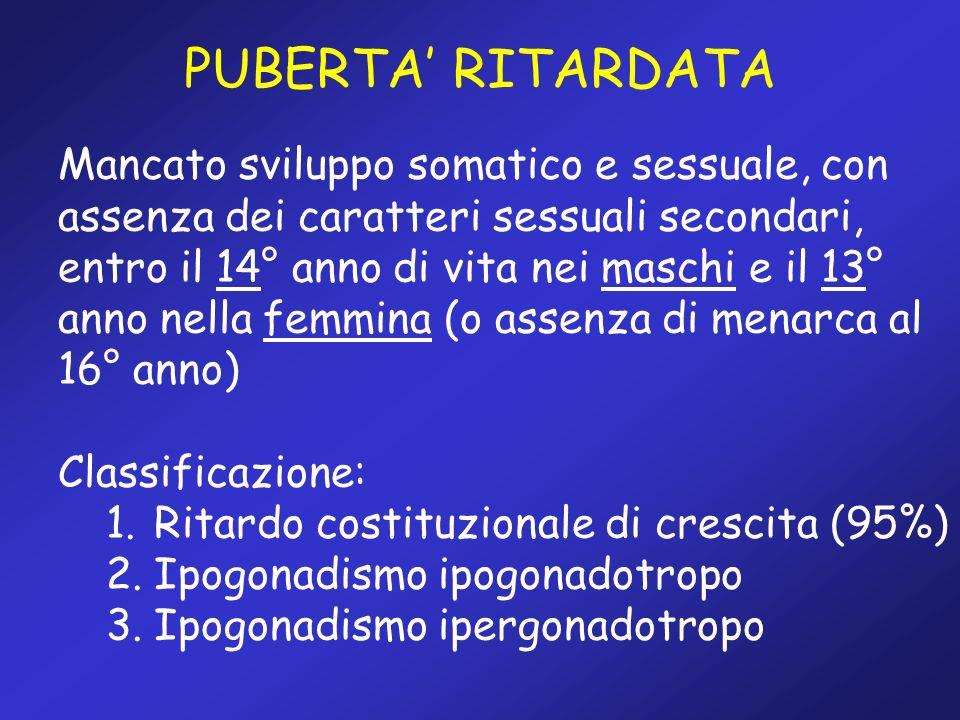 Mancato sviluppo somatico e sessuale, con assenza dei caratteri sessuali secondari, entro il 14° anno di vita nei maschi e il 13° anno nella femmina (