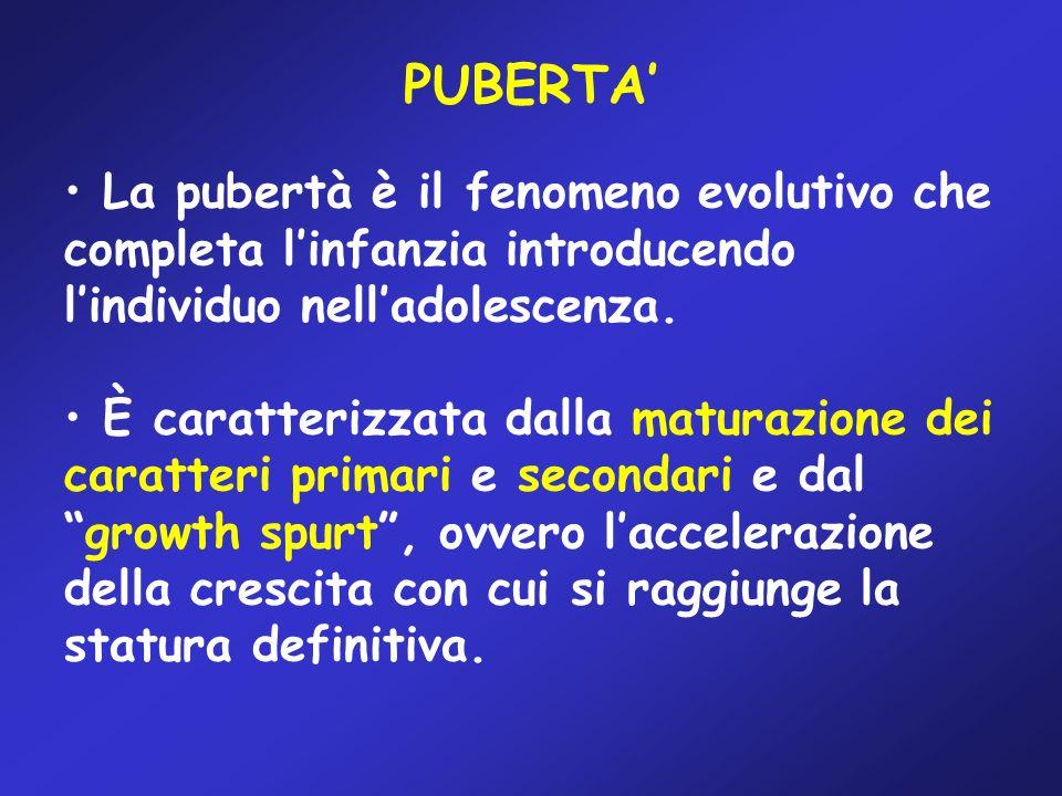 La pubertà è il fenomeno evolutivo che completa linfanzia introducendo lindividuo nelladolescenza. È caratterizzata dalla maturazione dei caratteri pr