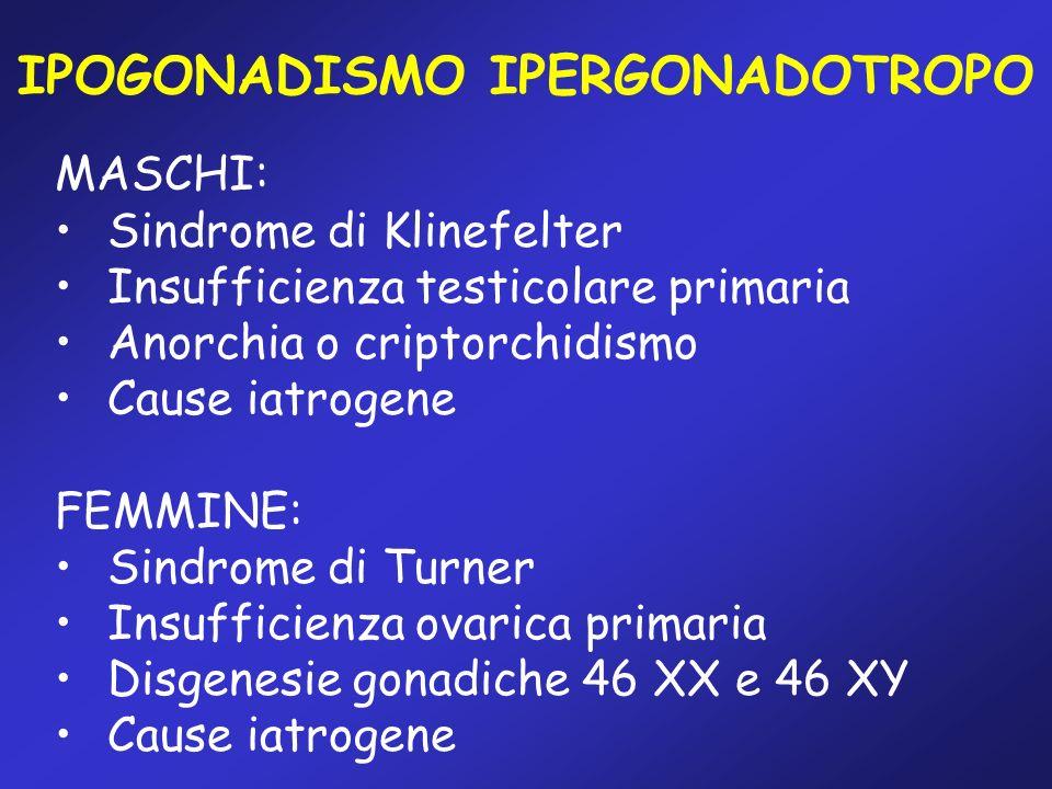 MASCHI: Sindrome di Klinefelter Insufficienza testicolare primaria Anorchia o criptorchidismo Cause iatrogene FEMMINE: Sindrome di Turner Insufficienz