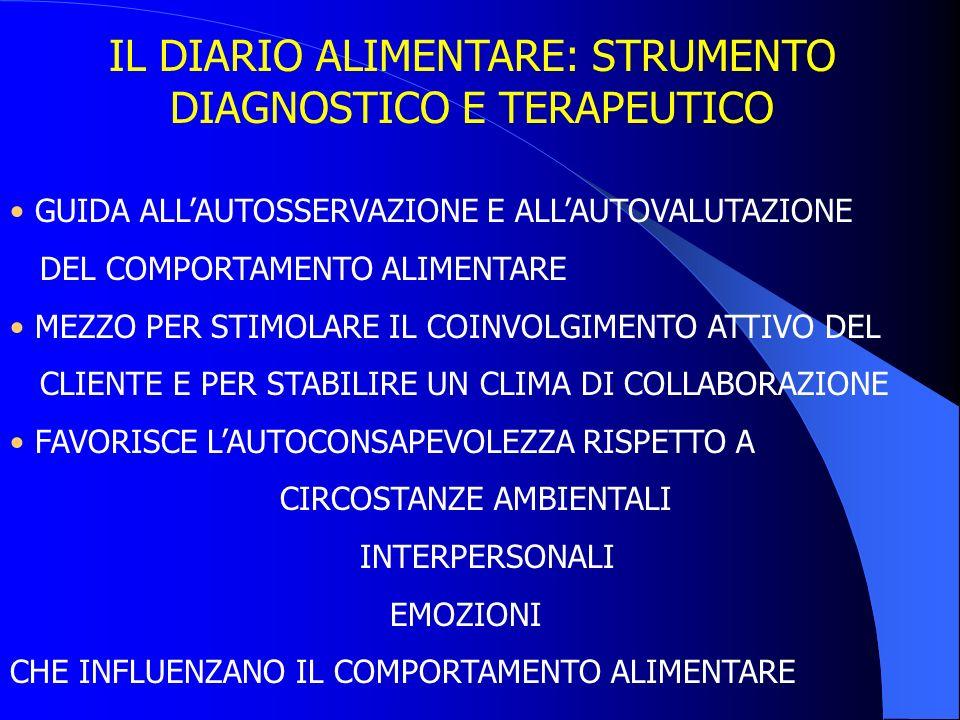 IL DIARIO ALIMENTARE: STRUMENTO DIAGNOSTICO E TERAPEUTICO GUIDA ALLAUTOSSERVAZIONE E ALLAUTOVALUTAZIONE DEL COMPORTAMENTO ALIMENTARE MEZZO PER STIMOLA