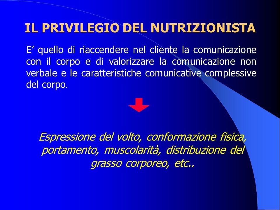 IL PRIVILEGIO DEL NUTRIZIONISTA E quello di riaccendere nel cliente la comunicazione con il corpo e di valorizzare la comunicazione non verbale e le c
