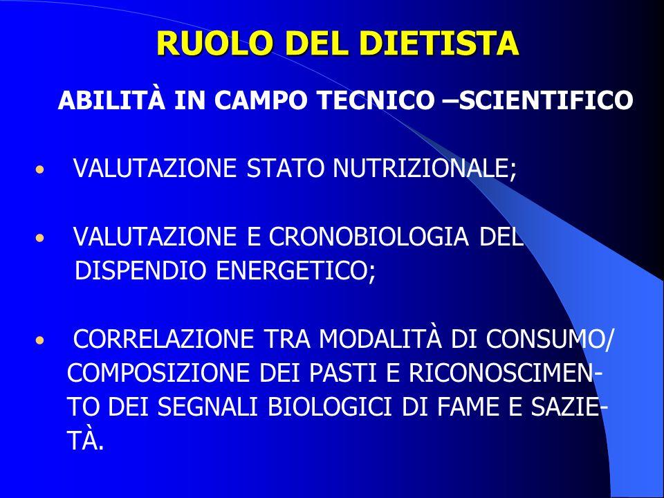 RUOLO DEL DIETISTA ABILITÀ IN CAMPO TECNICO –SCIENTIFICO VALUTAZIONE STATO NUTRIZIONALE; VALUTAZIONE E CRONOBIOLOGIA DEL DISPENDIO ENERGETICO; CORRELA
