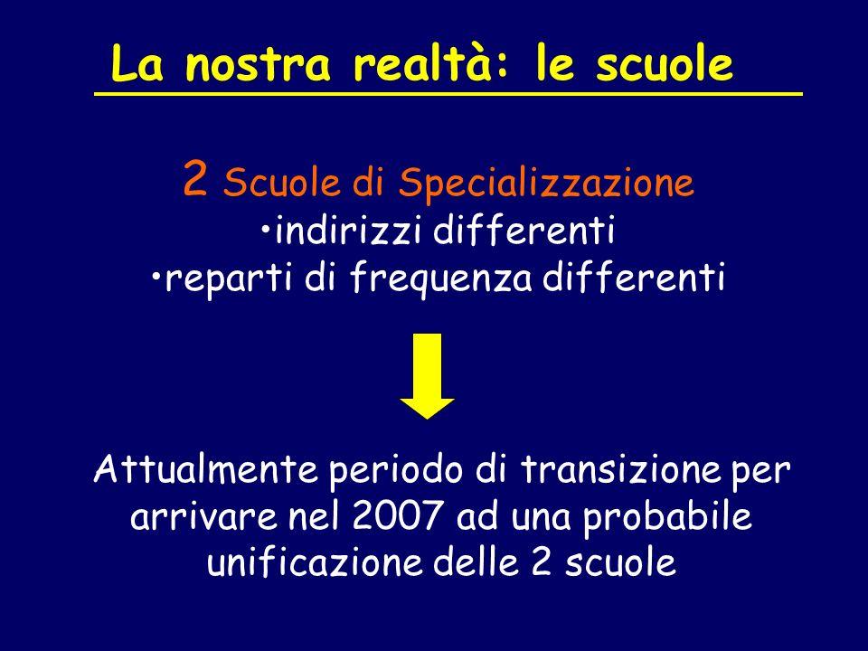2 Scuole di Specializzazione indirizzi differenti reparti di frequenza differenti La nostra realtà: le scuole Attualmente periodo di transizione per a