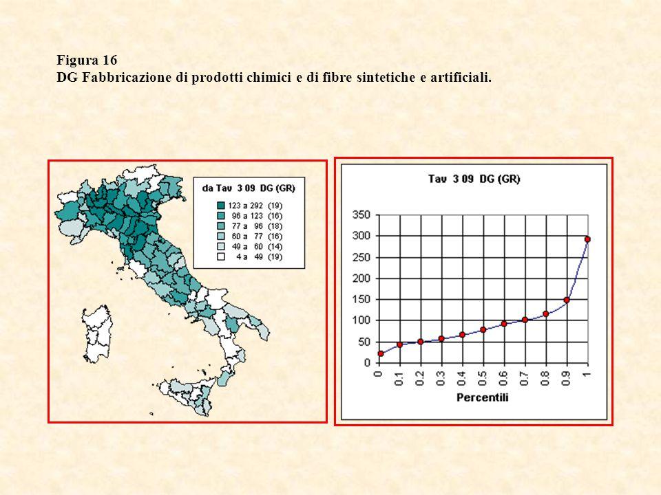 Figura 16 DG Fabbricazione di prodotti chimici e di fibre sintetiche e artificiali.