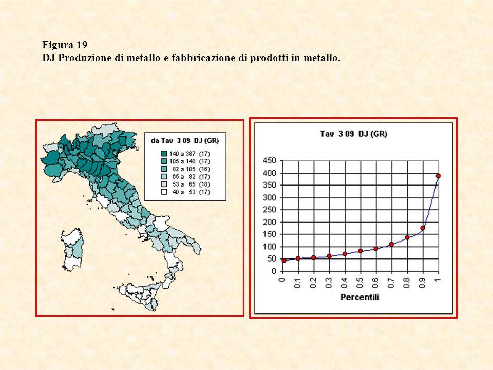 Figura 19 DJ Produzione di metallo e fabbricazione di prodotti in metallo.