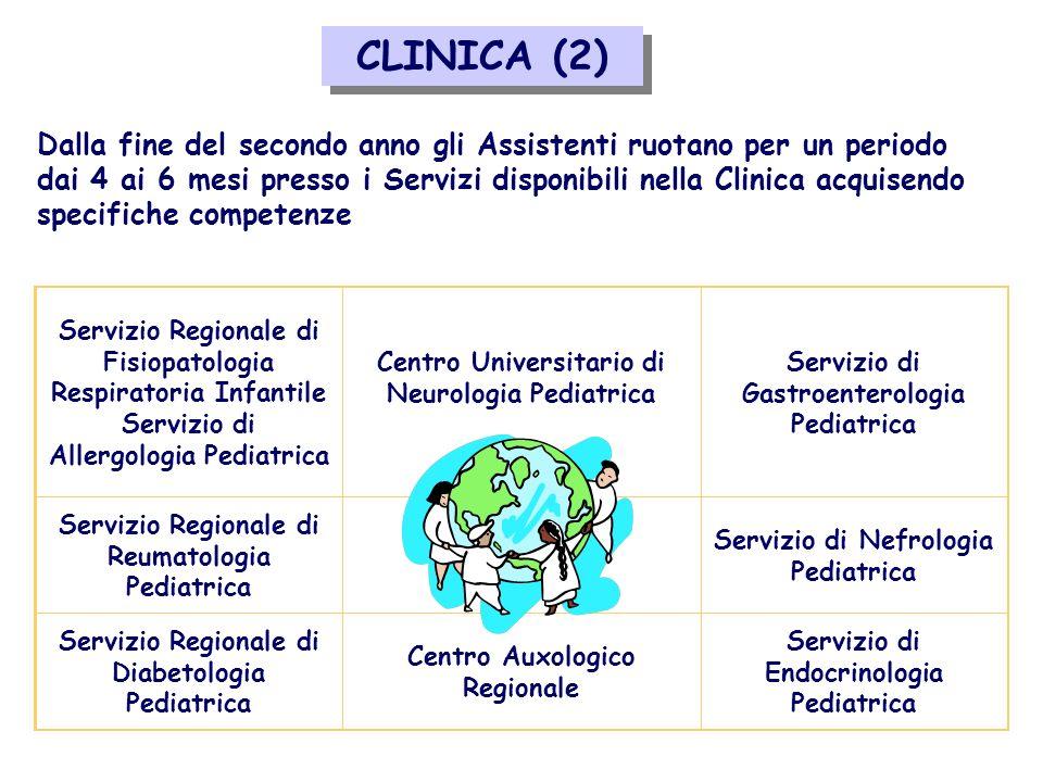 Attività clinica CLINICA (2) Dalla fine del secondo anno gli Assistenti ruotano per un periodo dai 4 ai 6 mesi presso i Servizi disponibili nella Clin