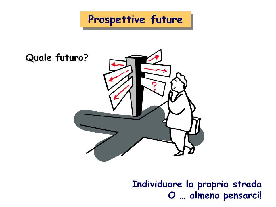 Attività clinica Prospettive future Quale futuro? Individuare la propria strada O … almeno pensarci!