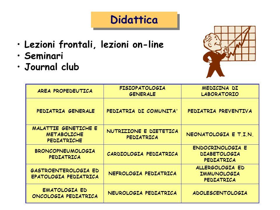 Attività clinica Didattica Lezioni frontali, lezioni on-line Seminari Journal club AREA PROPEDEUTICA FISIOPATOLOGIA GENERALE MEDICINA DI LABORATORIO PEDIATRIA GENERALEPEDIATRIA DI COMUNITA PEDIATRIA PREVENTIVA MALATTIE GENETICHE E METABOLICHE PEDIATRICHE NUTRIZIONE E DIETETICA PEDIATRICA NEONATOLOGIA E T.I.N.