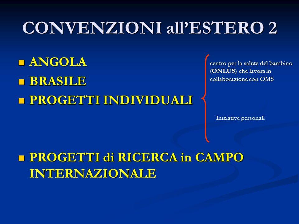 CONVENZIONI allESTERO 2 ANGOLA ANGOLA BRASILE BRASILE PROGETTI INDIVIDUALI PROGETTI INDIVIDUALI PROGETTI di RICERCA in CAMPO INTERNAZIONALE PROGETTI d