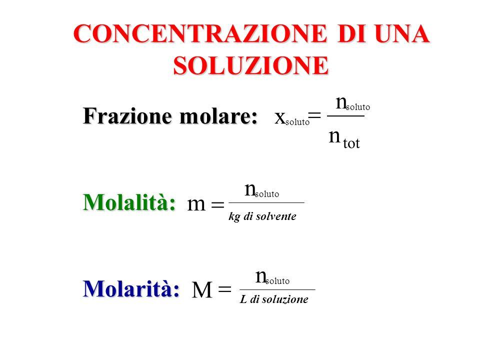 Frazione molare: Molalità: Molarità: CONCENTRAZIONE DI UNA SOLUZIONE tot n soluto n x kg di solvente m soluto n L di soluzione soluto n M