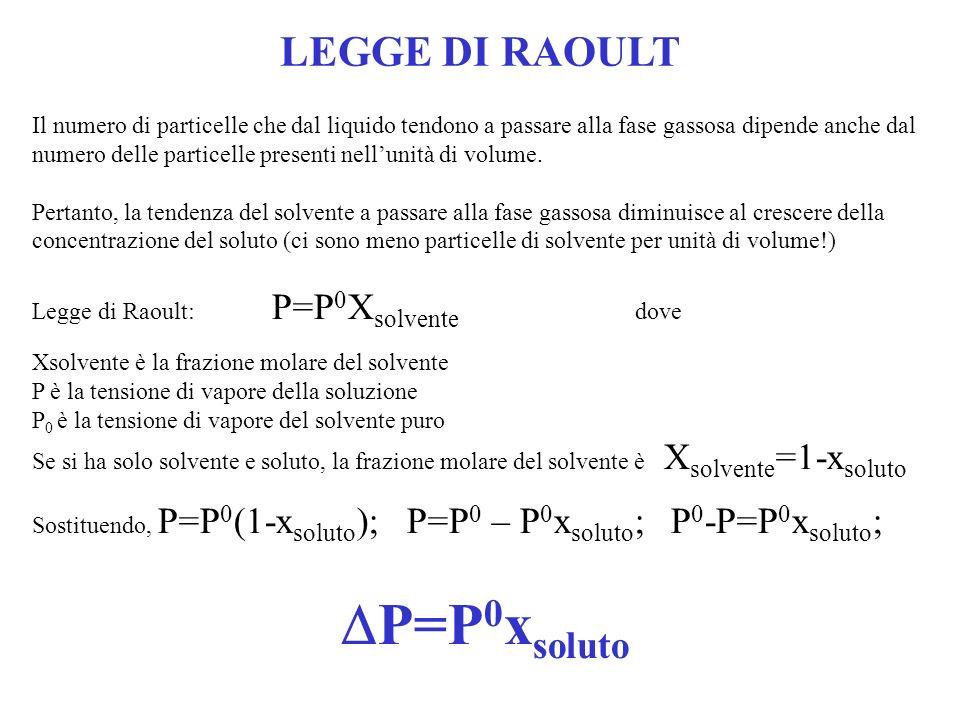 Il numero di particelle che dal liquido tendono a passare alla fase gassosa dipende anche dal numero delle particelle presenti nellunità di volume. Pe