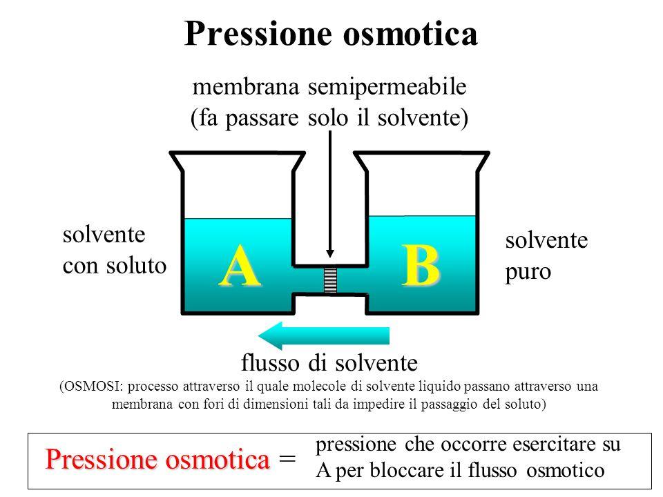 solvente con soluto solvente puro flusso di solvente (OSMOSI: processo attraverso il quale molecole di solvente liquido passano attraverso una membran