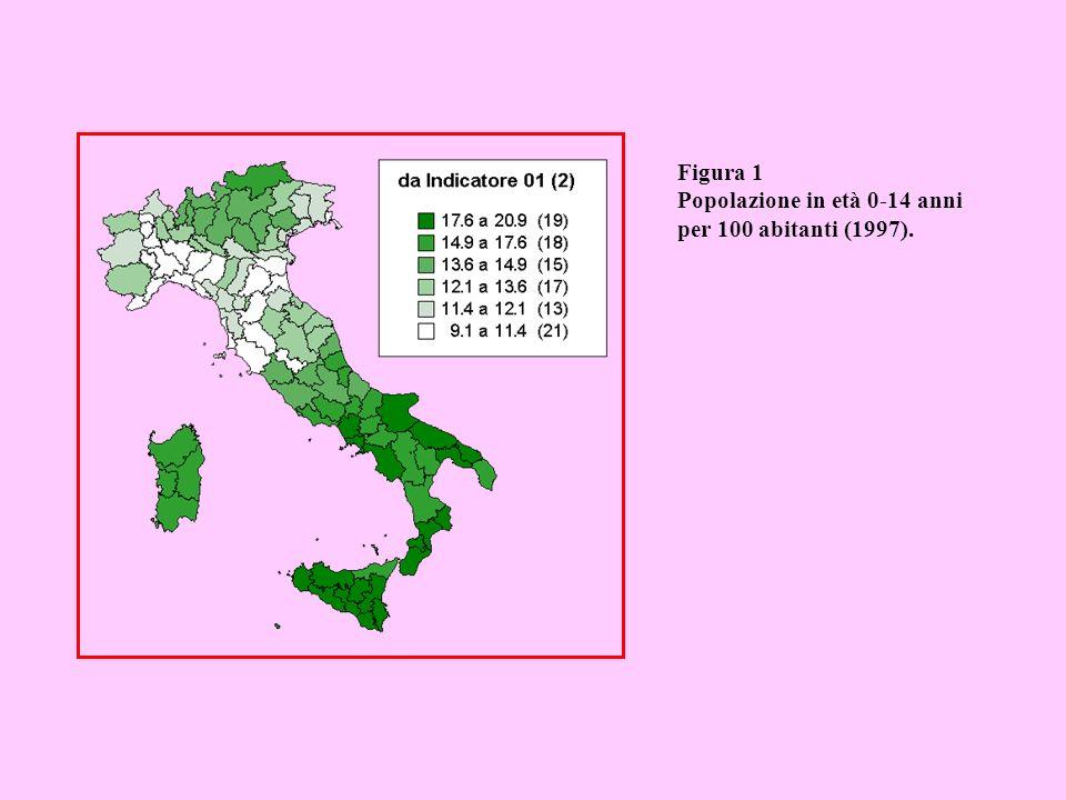 Figura 1 Popolazione in età 0-14 anni per 100 abitanti (1997).