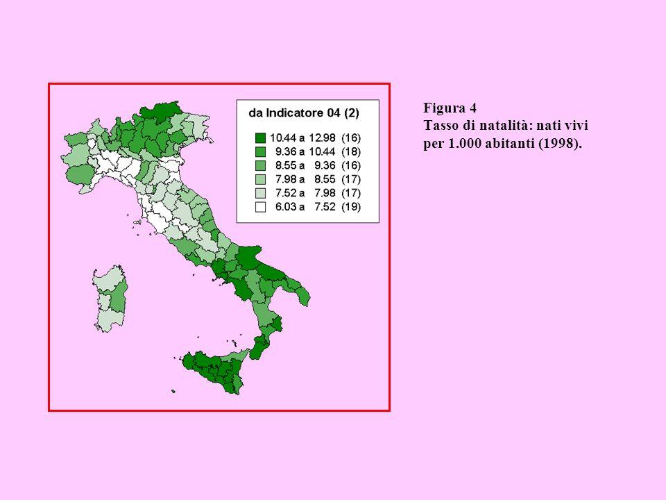 Figura 4 Tasso di natalità: nati vivi per 1.000 abitanti (1998).