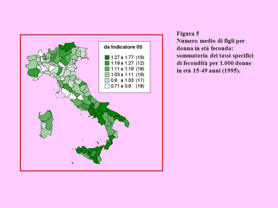 Figura 5 Numero medio di figli per donna in età feconda: sommatoria dei tassi specifici di fecondità per 1.000 donne in età 15-49 anni (1995).