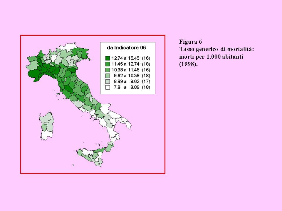 Figura 7 Tasso di mortalità infantile: morti in età 0 anni per 1.000 nati vivi (1995).