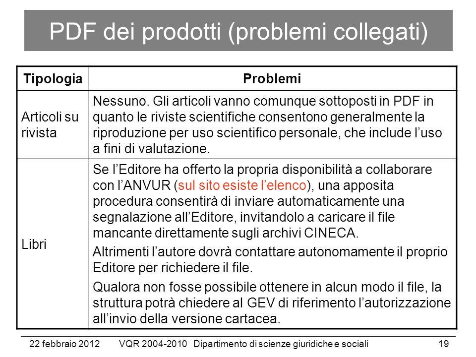 22 febbraio 2012VQR 2004-2010 Dipartimento di scienze giuridiche e sociali19 PDF dei prodotti (problemi collegati) TipologiaProblemi Articoli su rivista Nessuno.
