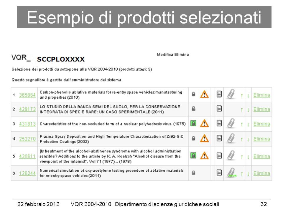 22 febbraio 2012VQR 2004-2010 Dipartimento di scienze giuridiche e sociali32 Esempio di prodotti selezionati