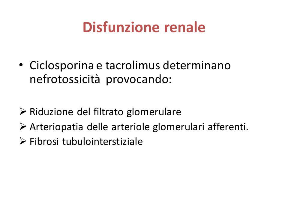 Disfunzione renale Ciclosporina e tacrolimus determinano nefrotossicità provocando: Riduzione del filtrato glomerulare Arteriopatia delle arteriole gl