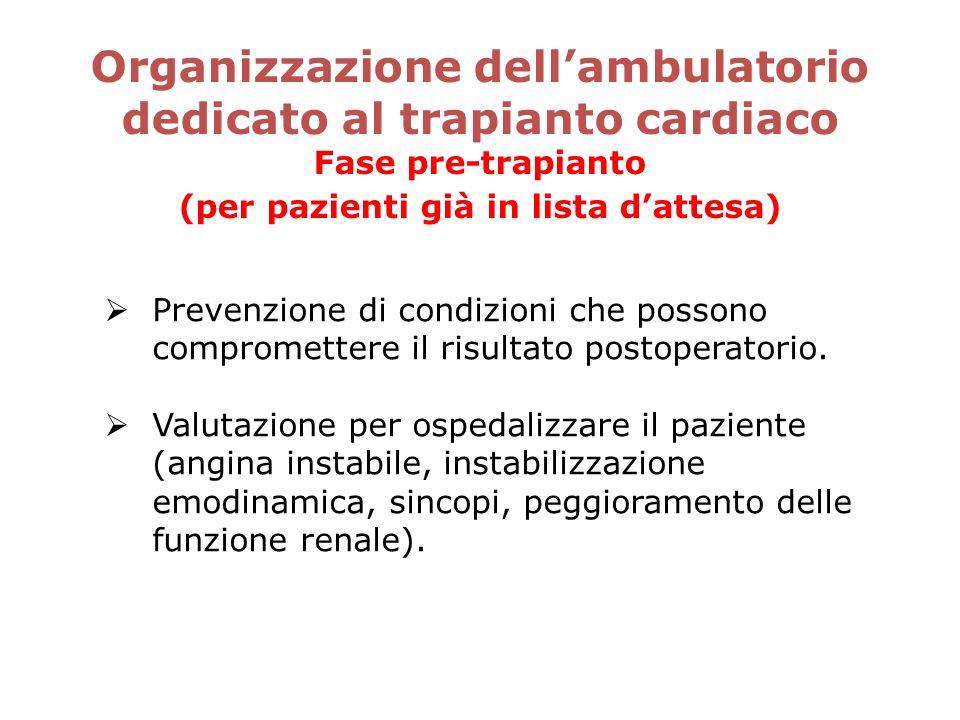 Organizzazione dellambulatorio dedicato al trapianto cardiaco Fase pre-trapianto (per pazienti già in lista dattesa) Prevenzione di condizioni che pos