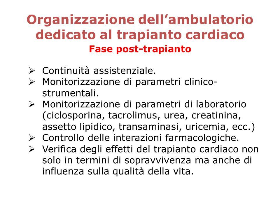 Organizzazione dellambulatorio dedicato al trapianto cardiaco Fase post-trapianto Continuità assistenziale. Monitorizzazione di parametri clinico- str