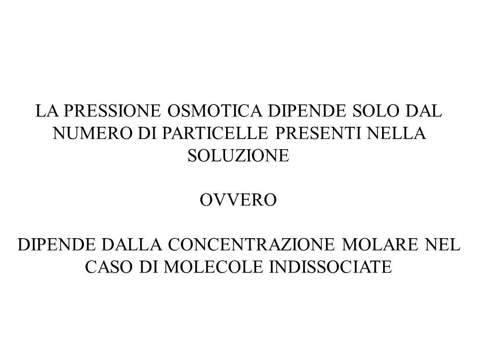 = pressione osmotica = pressione osmotica V = n RT = n/V RT da cui: = MRT = MRT R è la costante dei gas T è temperatura assoluta espressa in gradi Kelvin M è la concentrazione molare della soluzione Legge di vant Hoff