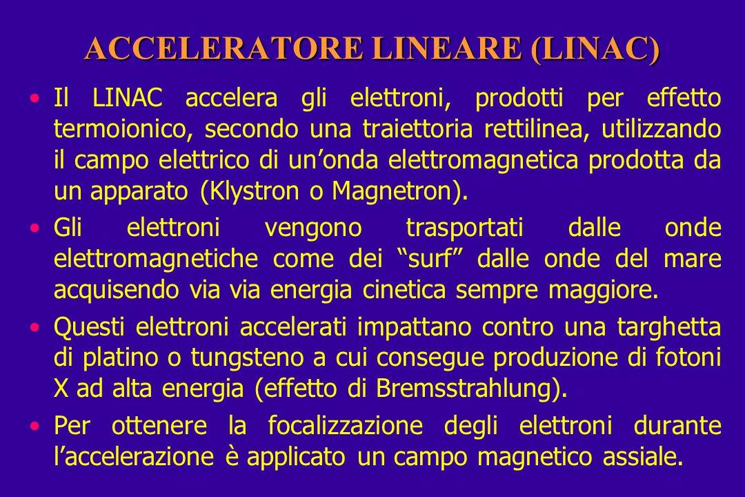 ACCELERATORE LINEARE (LINAC) Il LINAC accelera gli elettroni, prodotti per effetto termoionico, secondo una traiettoria rettilinea, utilizzando il campo elettrico di unonda elettromagnetica prodotta da un apparato (Klystron o Magnetron).