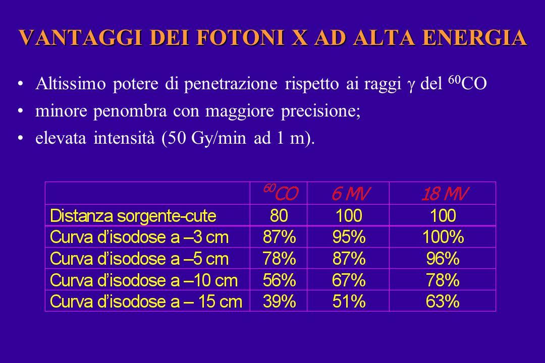VANTAGGI DEI FOTONI X AD ALTA ENERGIA Altissimo potere di penetrazione rispetto ai raggi del 60 CO minore penombra con maggiore precisione; elevata intensità (50 Gy/min ad 1 m).