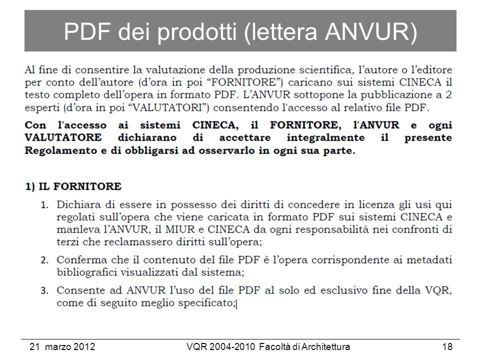21 marzo 2012VQR 2004-2010 Facoltà di Architettura18 PDF dei prodotti (lettera ANVUR)