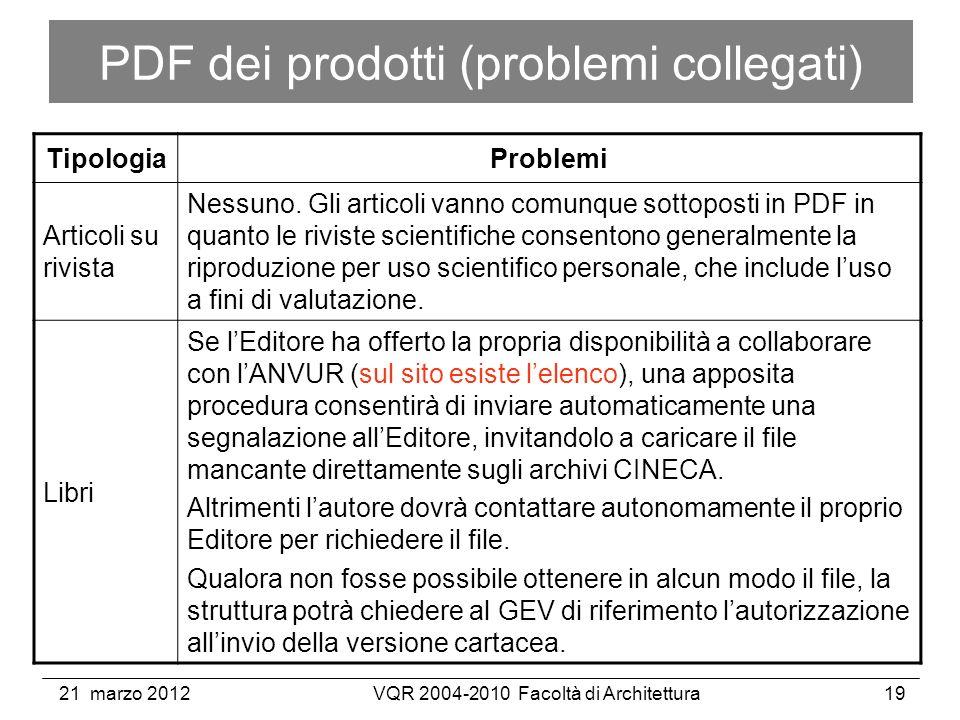 21 marzo 2012VQR 2004-2010 Facoltà di Architettura19 PDF dei prodotti (problemi collegati) TipologiaProblemi Articoli su rivista Nessuno.
