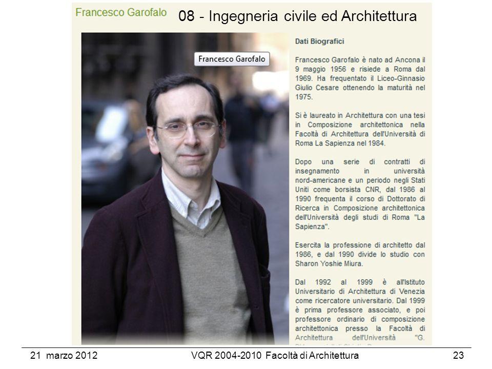 21 marzo 2012VQR 2004-2010 Facoltà di Architettura23 08 - Ingegneria civile ed Architettura