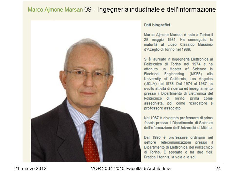 21 marzo 2012VQR 2004-2010 Facoltà di Architettura24 09 - Ingegneria industriale e dell informazione