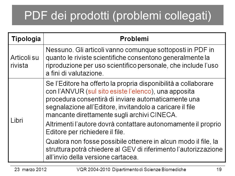 23 marzo 2012VQR 2004-2010 Dipartimento di Scienze Biomediche19 PDF dei prodotti (problemi collegati) TipologiaProblemi Articoli su rivista Nessuno.