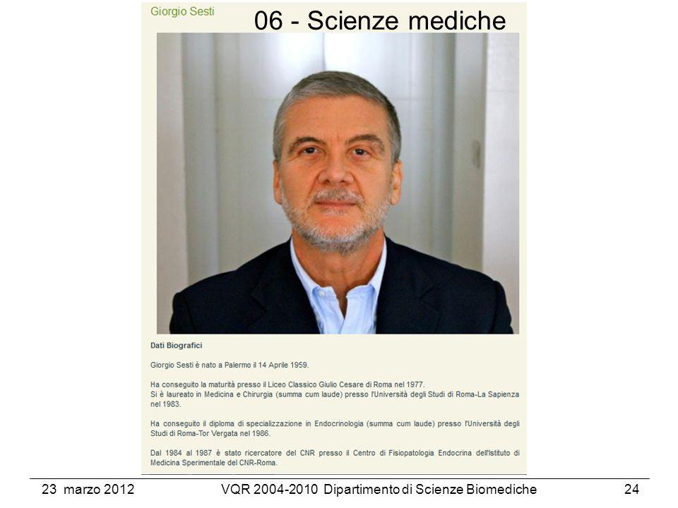 23 marzo 2012VQR 2004-2010 Dipartimento di Scienze Biomediche24 06 - Scienze mediche