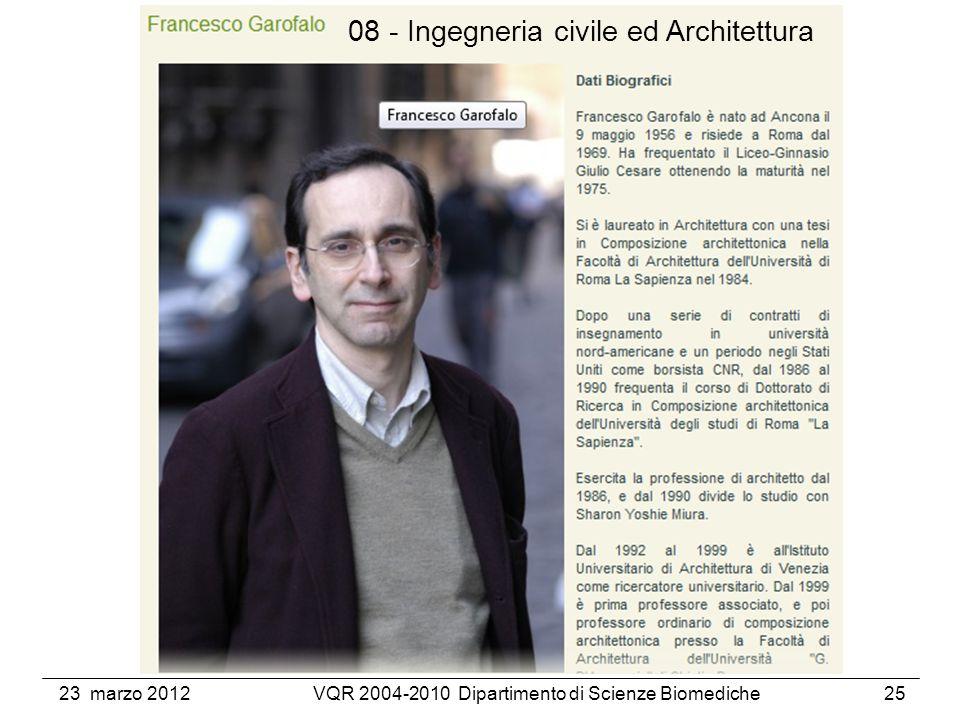 23 marzo 2012VQR 2004-2010 Dipartimento di Scienze Biomediche25 08 - Ingegneria civile ed Architettura