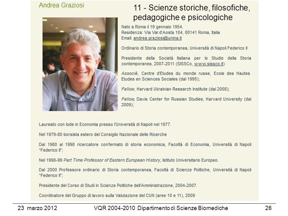 23 marzo 2012VQR 2004-2010 Dipartimento di Scienze Biomediche26 11 - Scienze storiche, filosofiche, pedagogiche e psicologiche