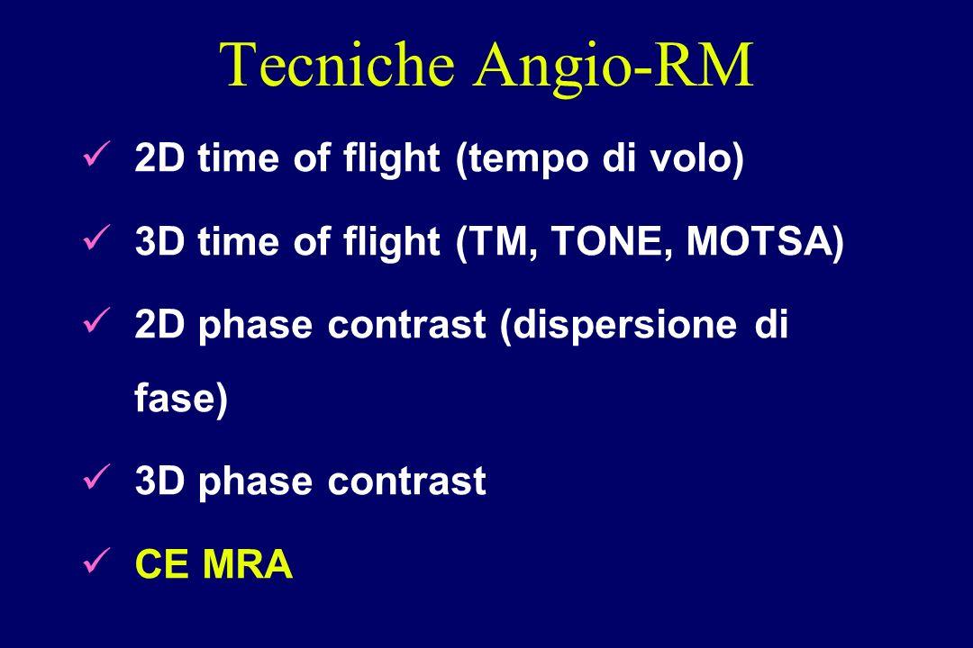 2D time of flight (tempo di volo) 3D time of flight (TM, TONE, MOTSA) 2D phase contrast (dispersione di fase) 3D phase contrast CE MRA Tecniche Angio-