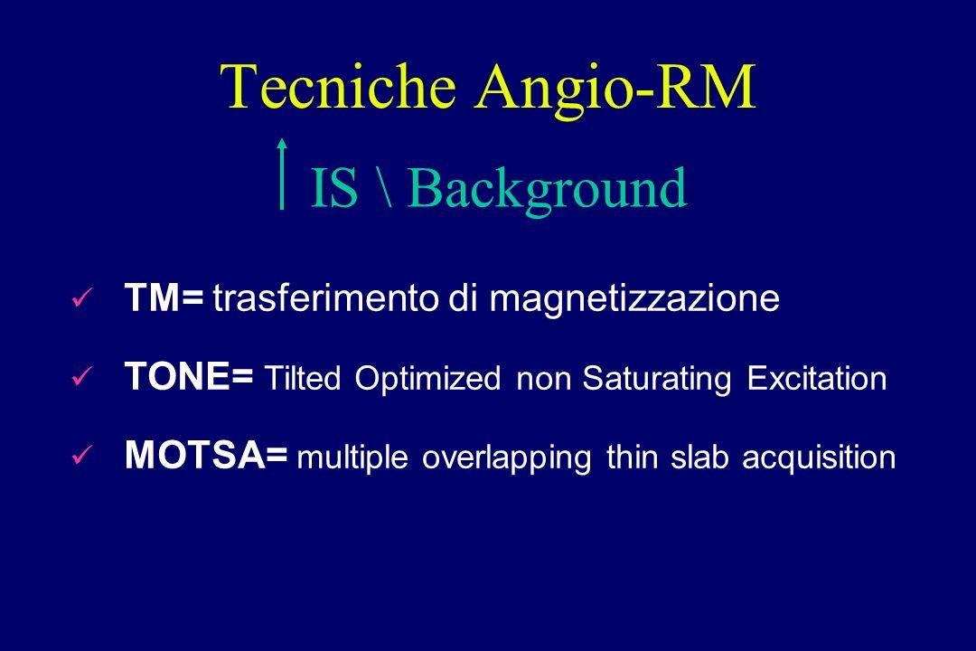 TM= trasferimento di magnetizzazione TONE= Tilted Optimized non Saturating Excitation MOTSA= multiple overlapping thin slab acquisition Tecniche Angio
