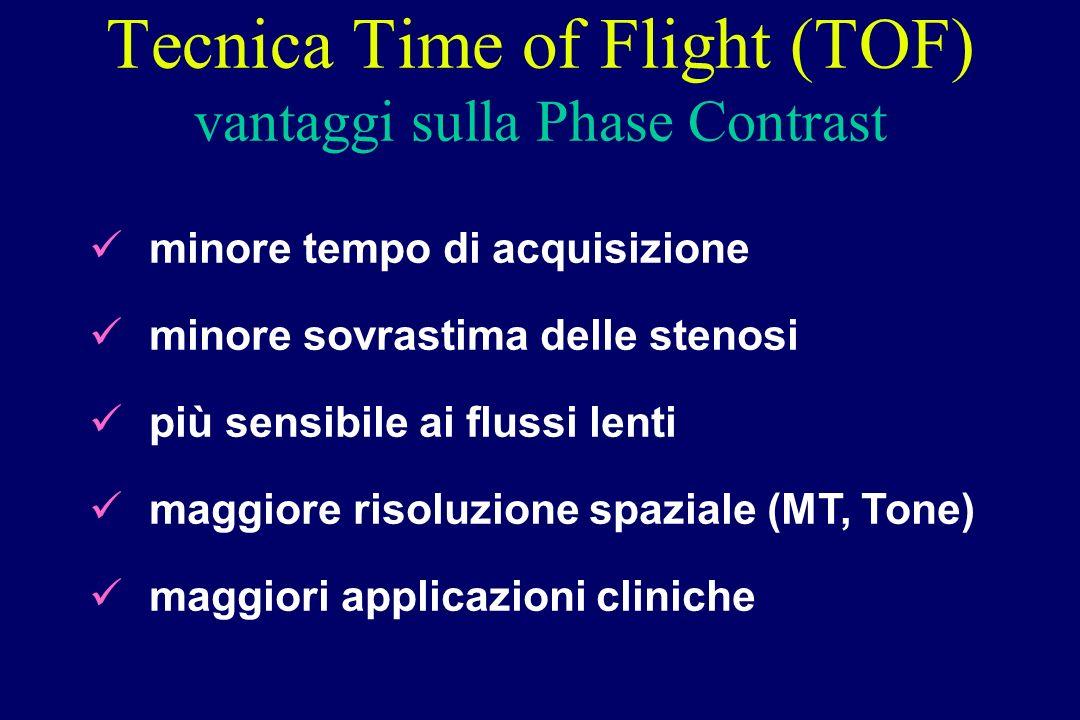 minore tempo di acquisizione minore sovrastima delle stenosi più sensibile ai flussi lenti maggiore risoluzione spaziale (MT, Tone) maggiori applicazi