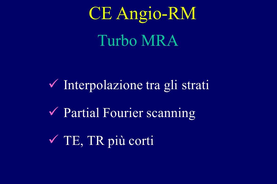 Interpolazione tra gli strati Partial Fourier scanning TE, TR più corti Turbo MRA CE Angio-RM