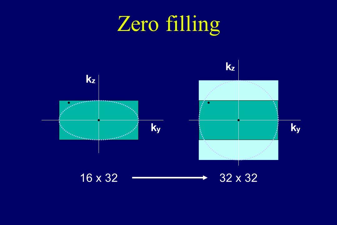 32 x 3216 x 32 kzkz kyky kzkz kyky Zero filling