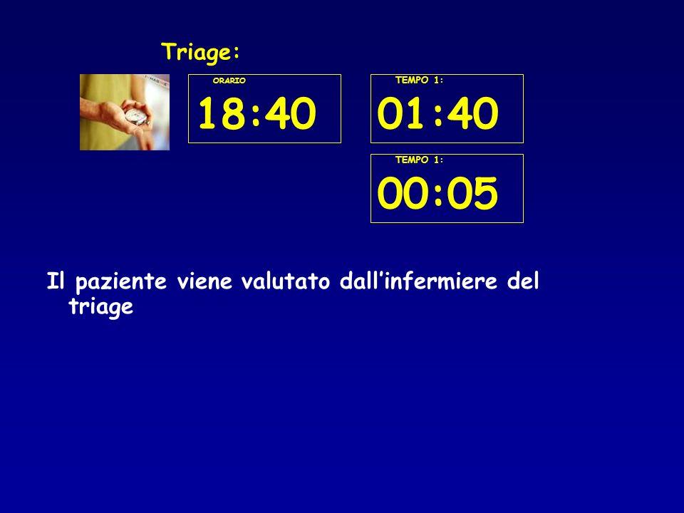 Triage: Il paziente viene valutato dallinfermiere del triage ORARIO 18:40 TEMPO 1: 01:40 TEMPO 1: 00:05