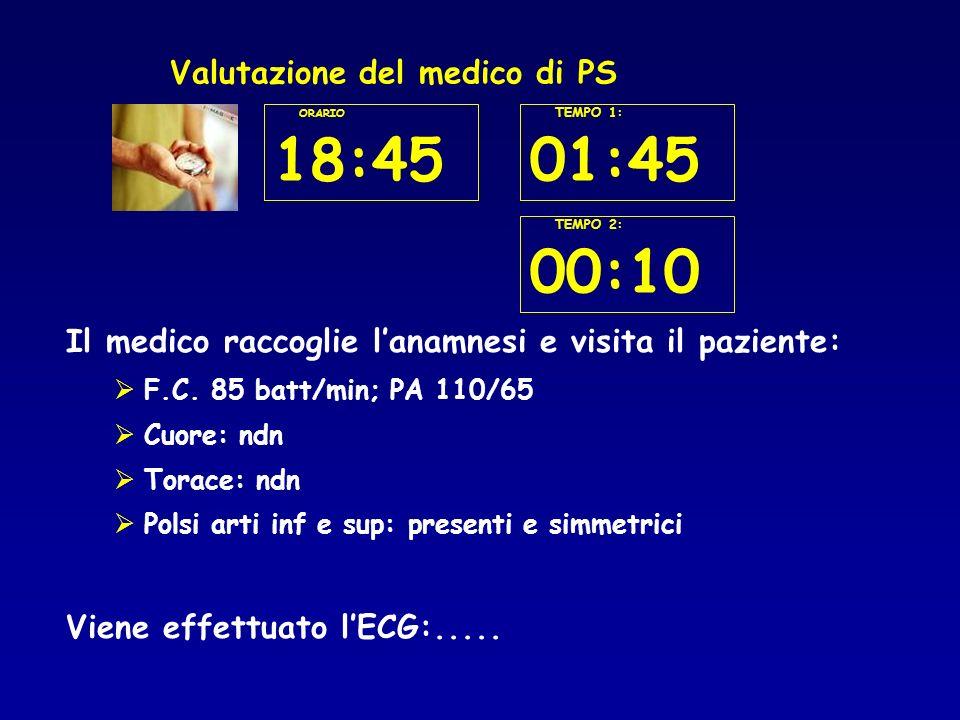 Valutazione del medico di PS Il medico raccoglie lanamnesi e visita il paziente: F.C.