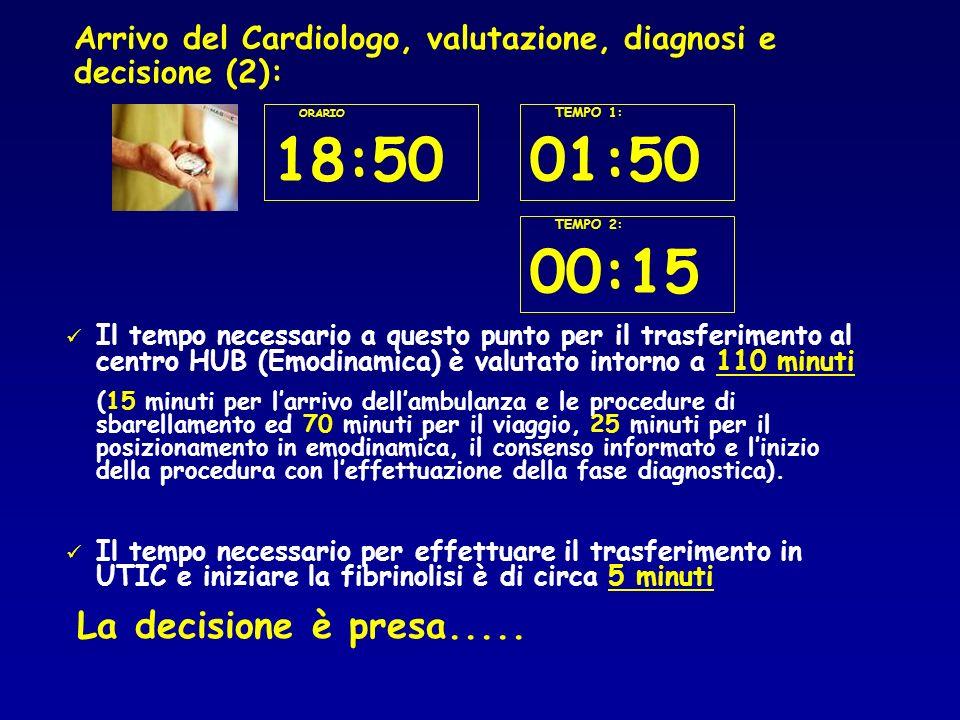 Arrivo del Cardiologo, valutazione, diagnosi e decisione (2): Il tempo necessario a questo punto per il trasferimento al centro HUB (Emodinamica) è valutato intorno a 110 minuti (15 minuti per larrivo dellambulanza e le procedure di sbarellamento ed 70 minuti per il viaggio, 25 minuti per il posizionamento in emodinamica, il consenso informato e linizio della procedura con leffettuazione della fase diagnostica).