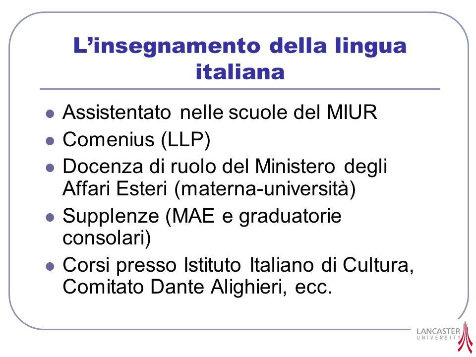Linsegnamento della lingua italiana Assistentato nelle scuole del MIUR Comenius (LLP) Docenza di ruolo del Ministero degli Affari Esteri (materna-univ