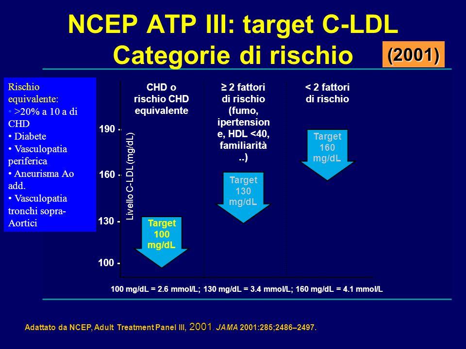 12 NCEP ATP III: target C-LDL Categorie di rischio 2001 Adattato da NCEP, Adult Treatment Panel III, 2001. JAMA 2001:285;2486–2497. CHD o rischio CHD