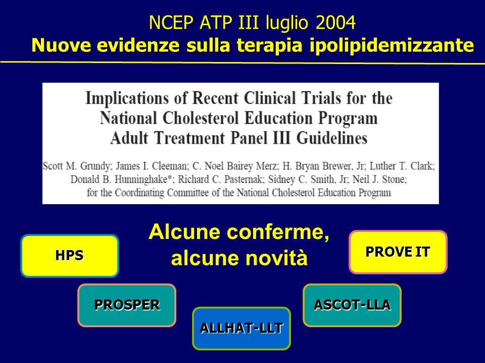 14 NCEP ATP III luglio 2004 Nuove evidenze sulla terapia ipolipidemizzante Alcune conferme, alcune novità PROSPERASCOT-LLA PROVE IT HPS ALLHAT-LLT
