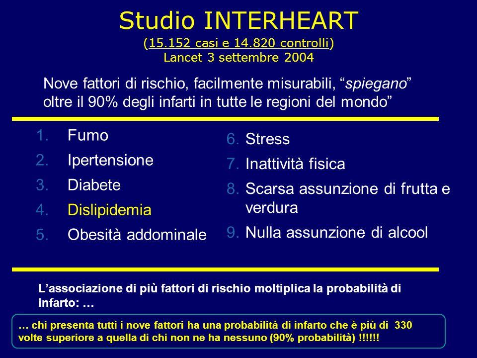 2 … chi presenta tutti i nove fattori ha una probabilità di infarto che è più di 330 volte superiore a quella di chi non ne ha nessuno (90% probabilit